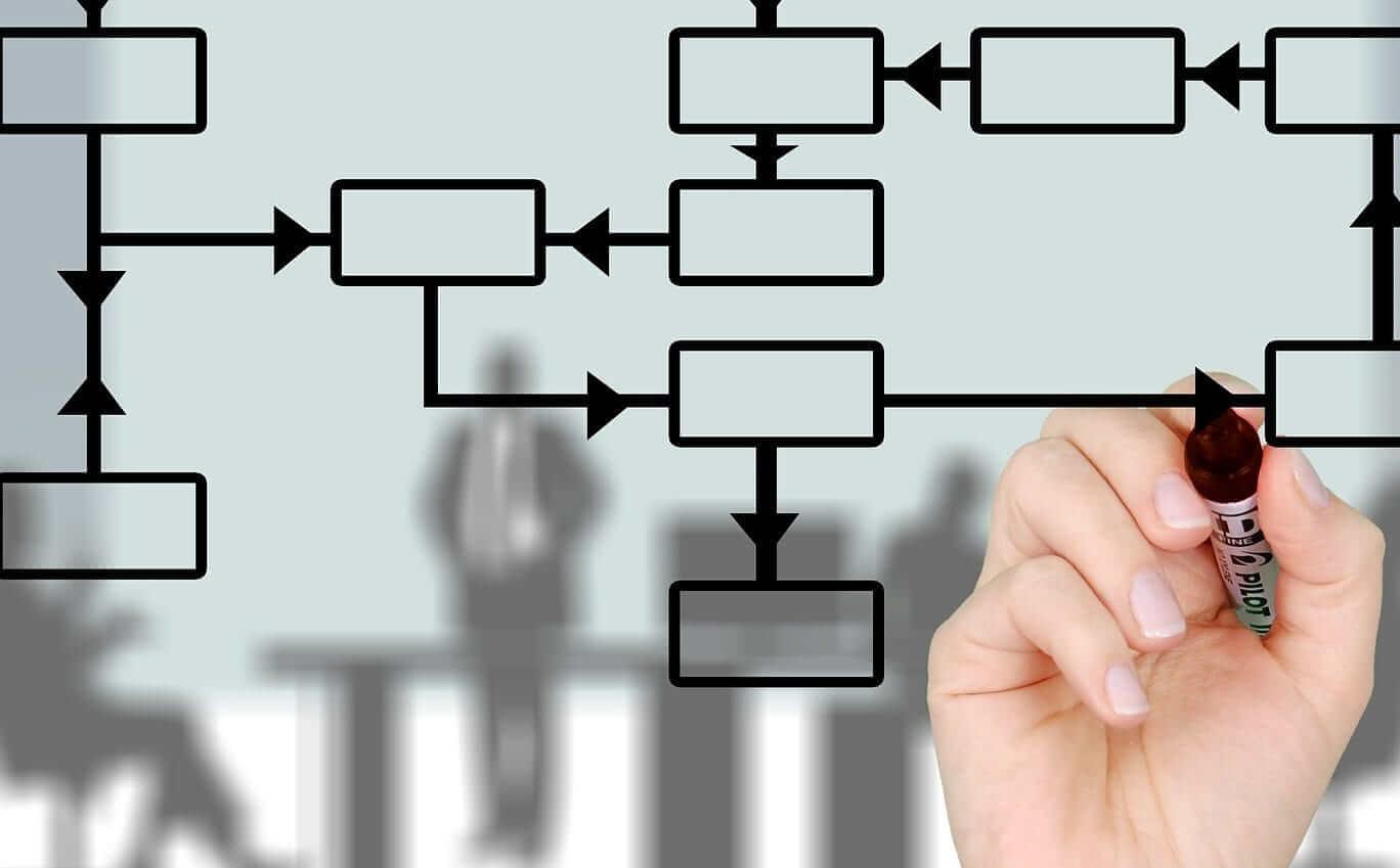 calcular o Capital Social MEI para freelancer